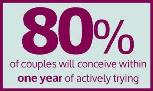 Lifestyle tips to improve fertility