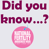 fertility facts and figures